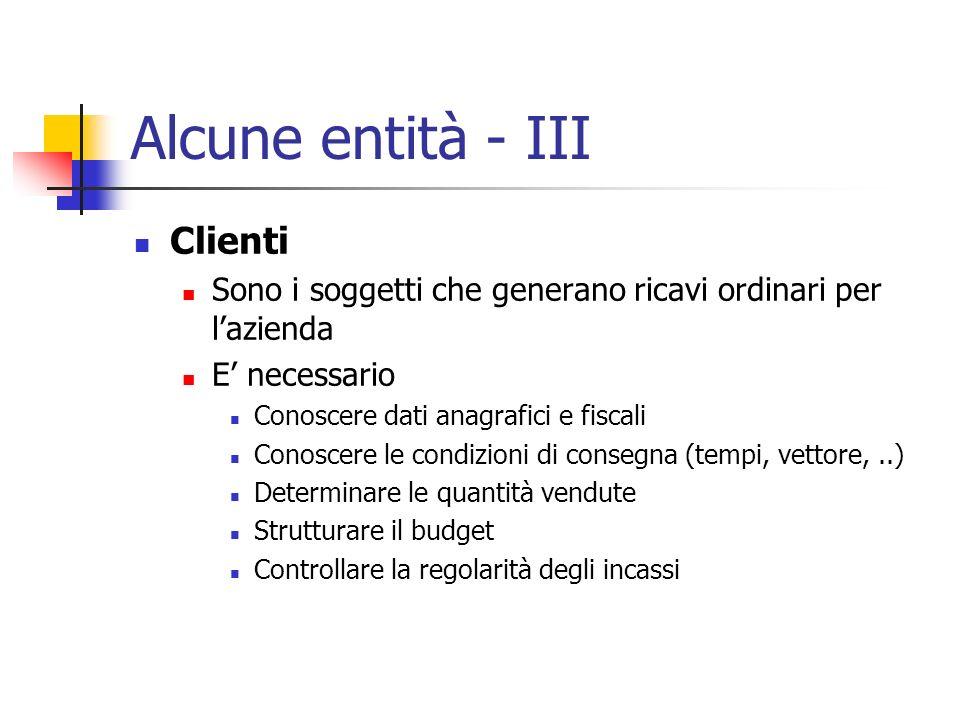 Alcune entità - III Clienti
