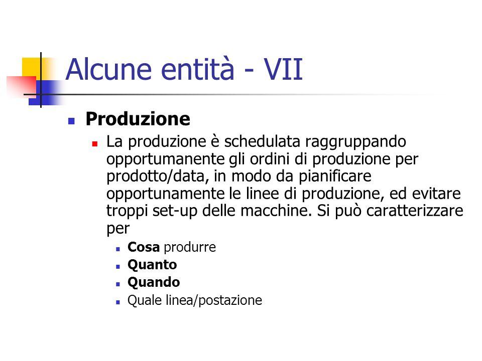 Alcune entità - VII Produzione