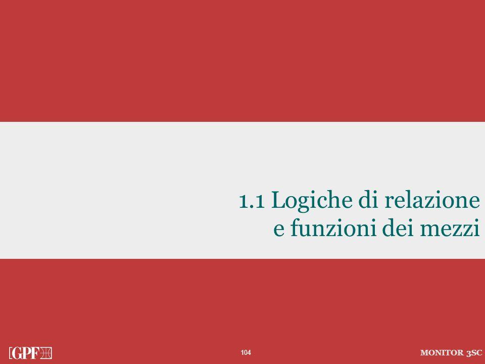 1.1 Logiche di relazione e funzioni dei mezzi