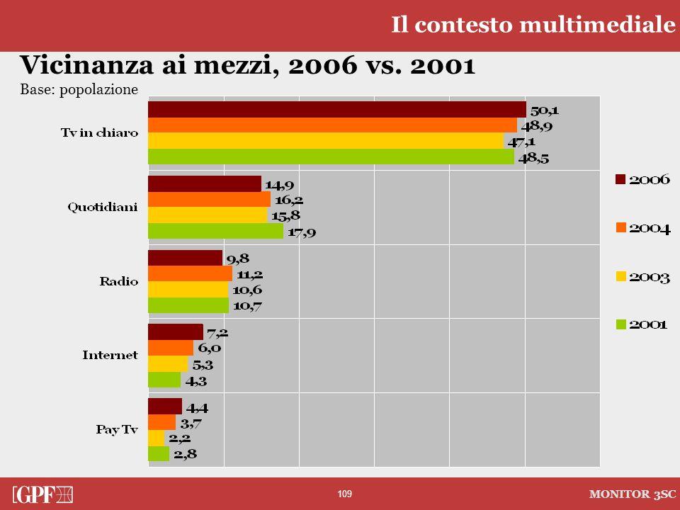 Vicinanza ai mezzi, 2006 vs. 2001 Il contesto multimediale