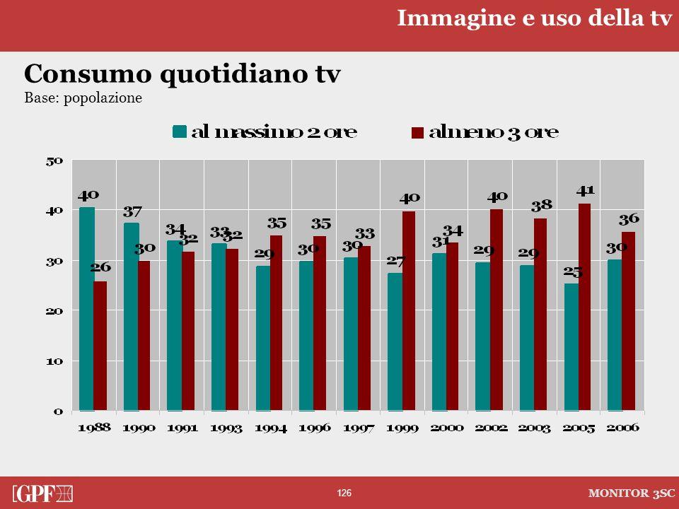 Immagine e uso della tv Consumo quotidiano tv Base: popolazione
