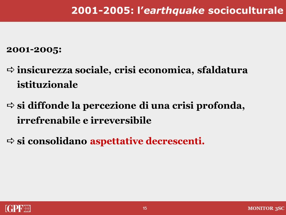 2001-2005: l'earthquake socioculturale