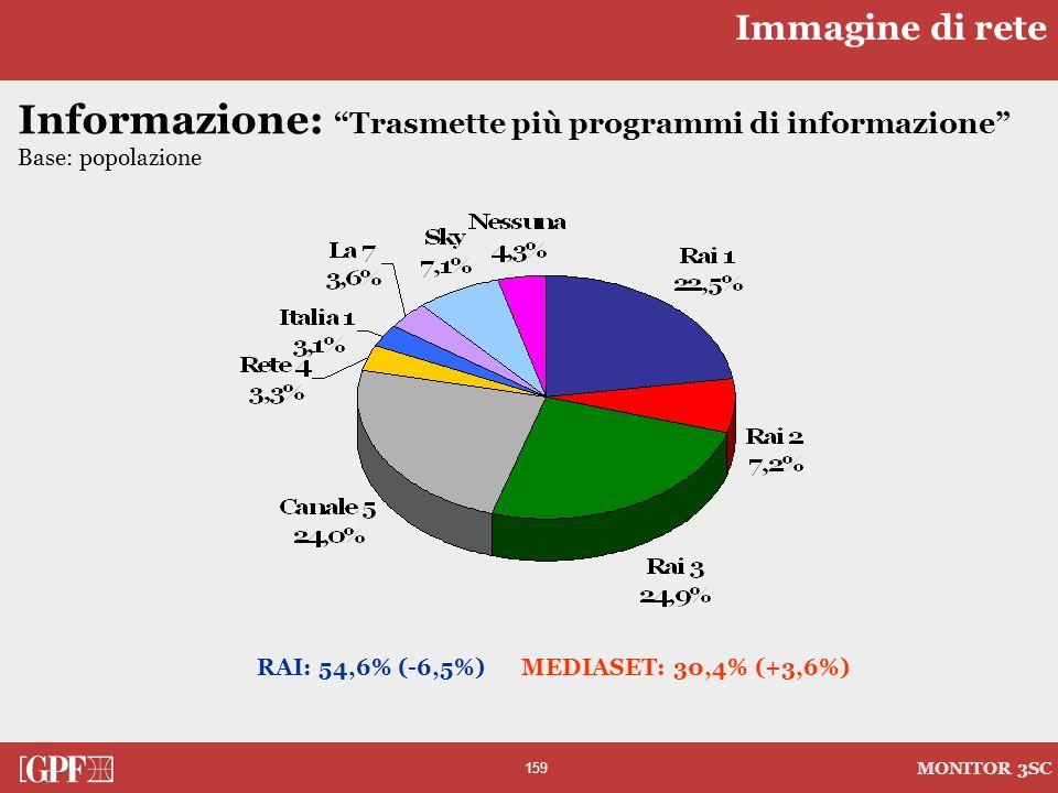 Informazione: Trasmette più programmi di informazione