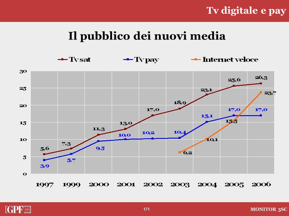 Il pubblico dei nuovi media