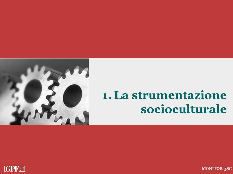 La strumentazione socioculturale MONITOR 3SC