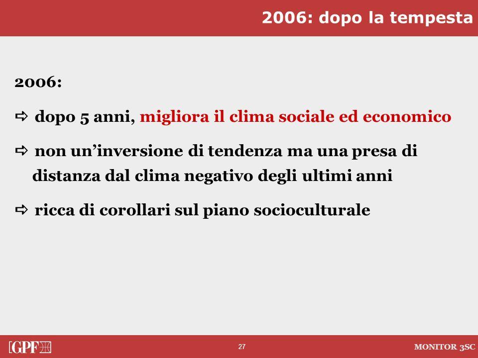 2006: dopo la tempesta 2006: a dopo 5 anni, migliora il clima sociale ed economico.