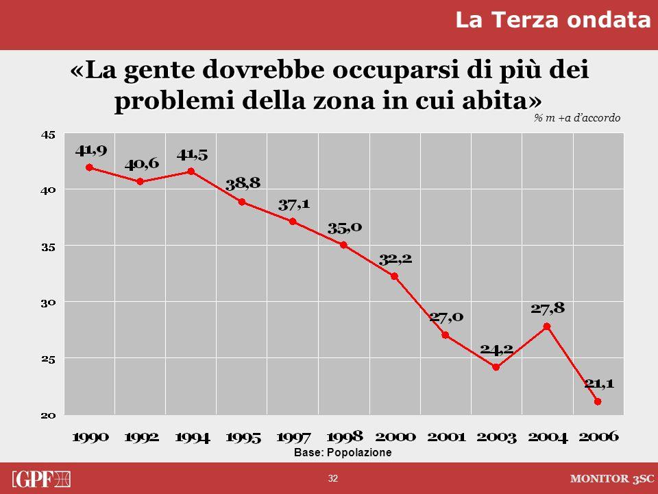 La Terza ondata «La gente dovrebbe occuparsi di più dei problemi della zona in cui abita» % m +a d'accordo.