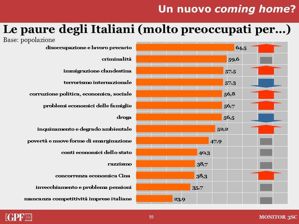 Le paure degli Italiani (molto preoccupati per…)