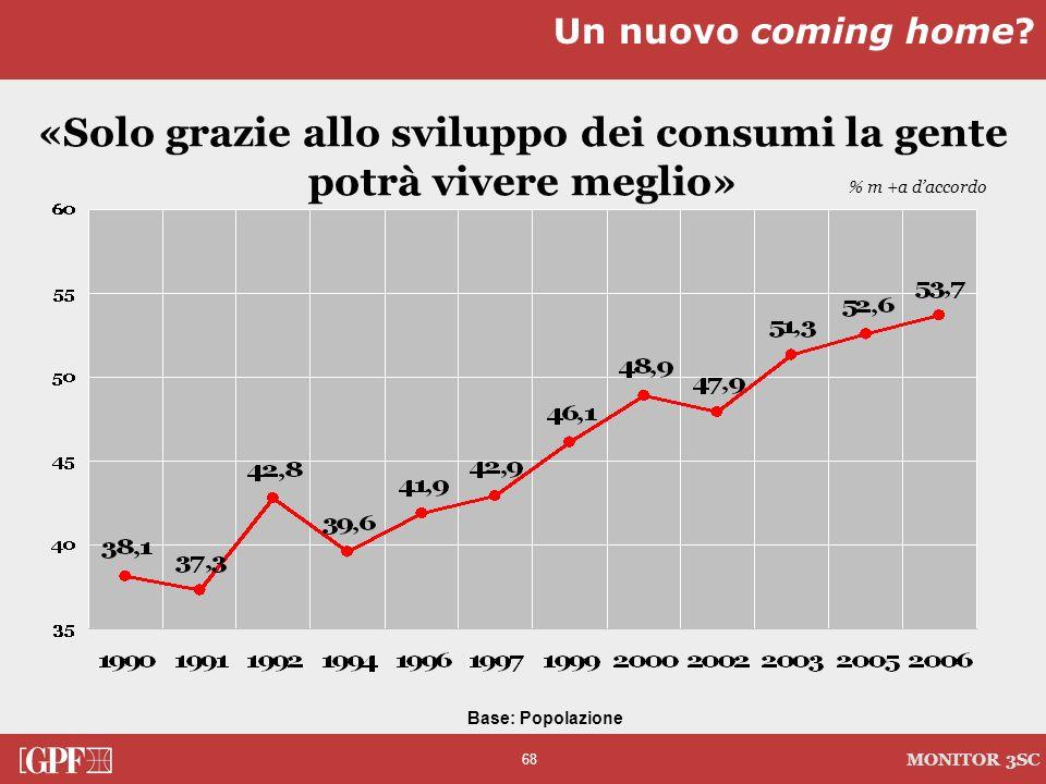 «Solo grazie allo sviluppo dei consumi la gente potrà vivere meglio»