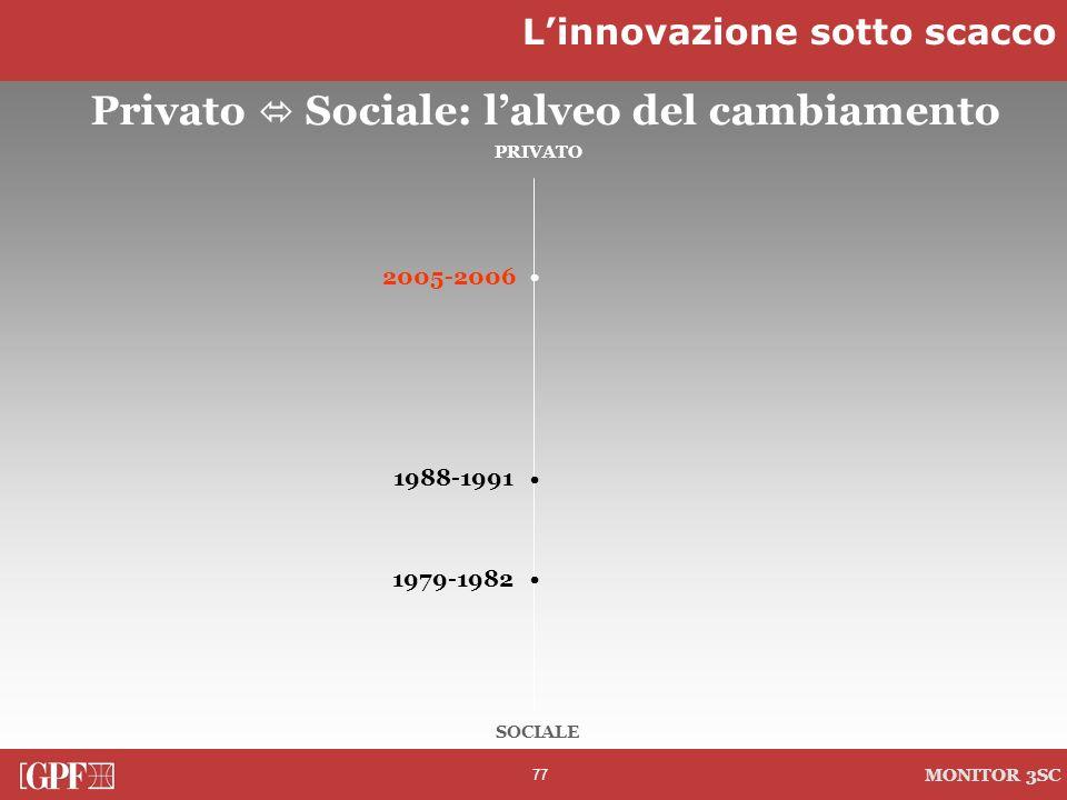 Privato  Sociale: l'alveo del cambiamento