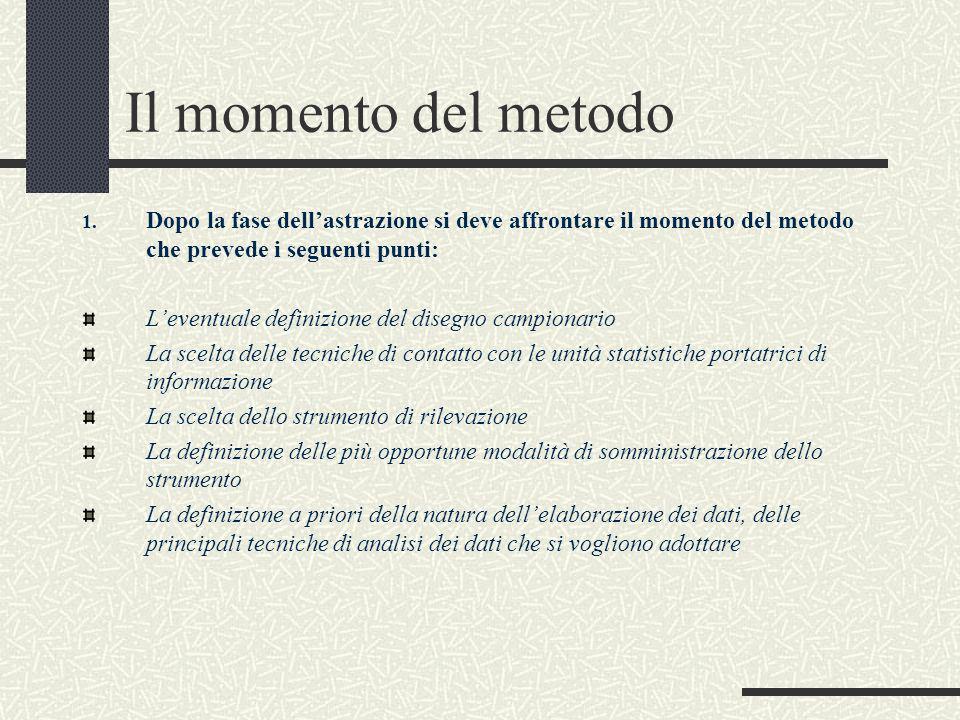Il momento del metodo Dopo la fase dell'astrazione si deve affrontare il momento del metodo che prevede i seguenti punti: