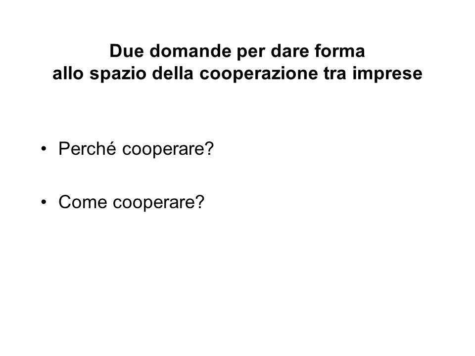 Due domande per dare forma allo spazio della cooperazione tra imprese