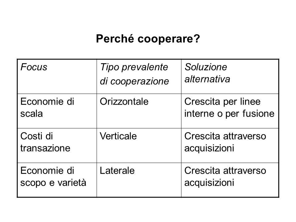 Perché cooperare Focus Tipo prevalente di cooperazione