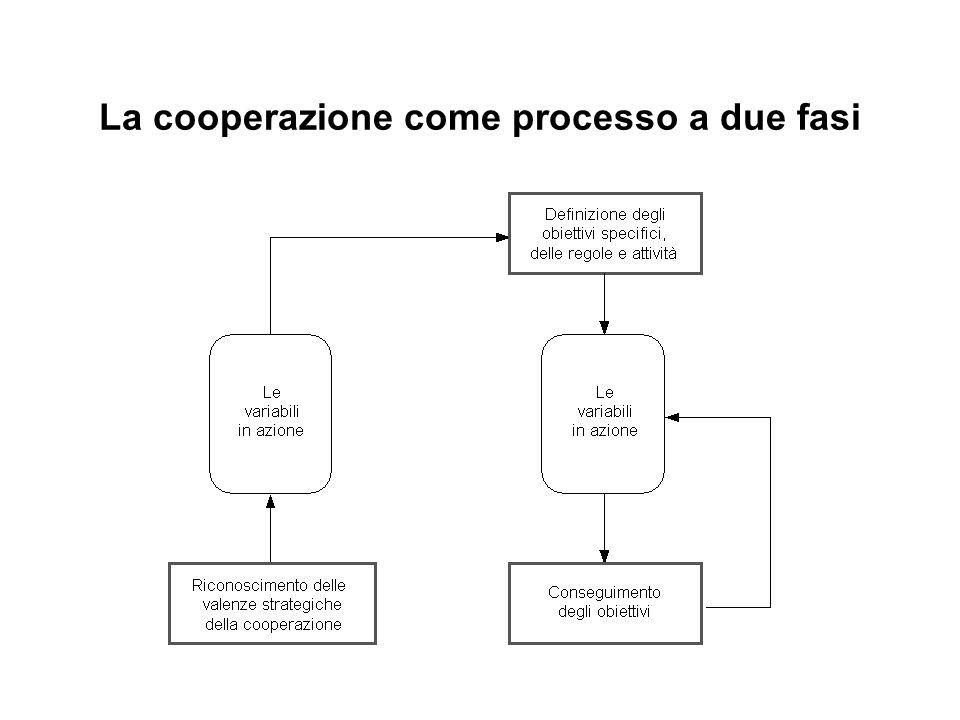 La cooperazione come processo a due fasi