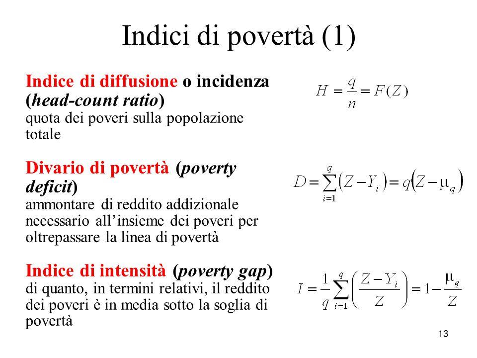 Indici di povertà (1) Indice di diffusione o incidenza (head-count ratio) quota dei poveri sulla popolazione totale.