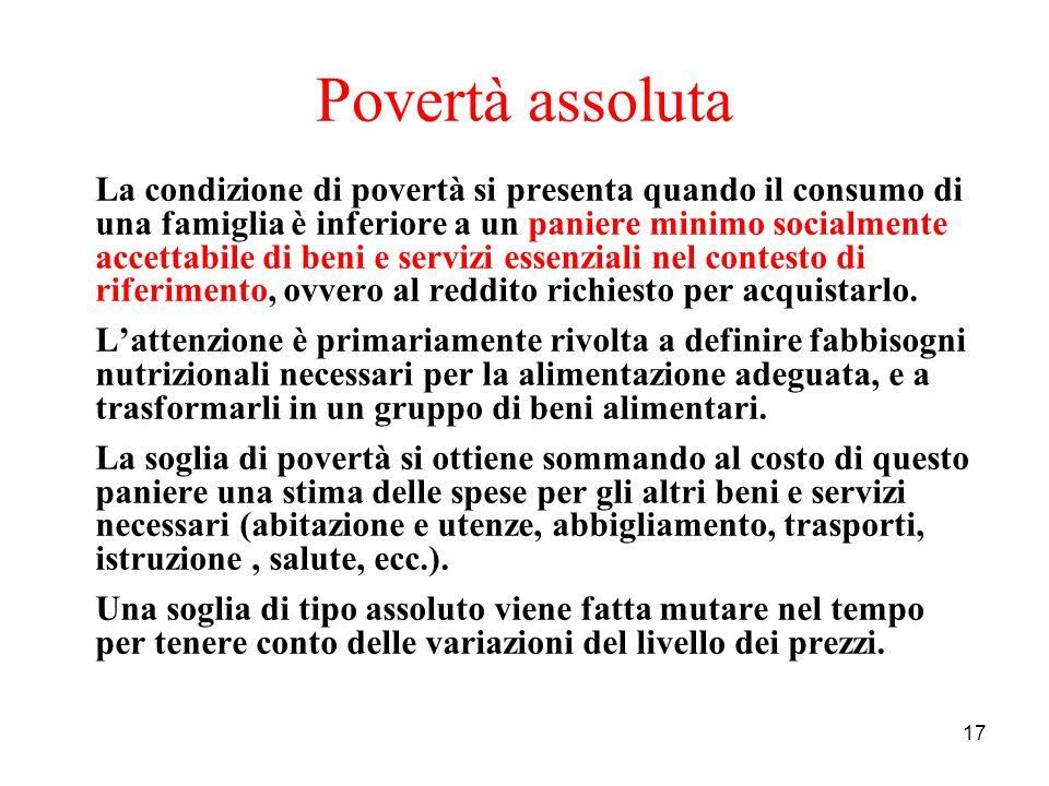 Povertà assoluta