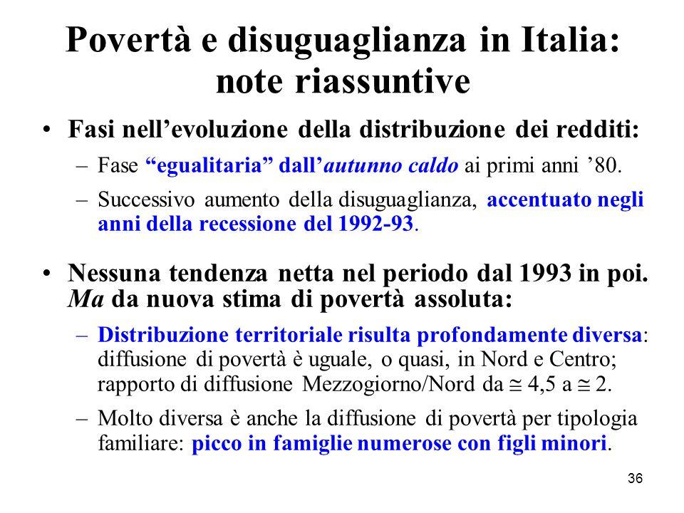 Povertà e disuguaglianza in Italia: note riassuntive