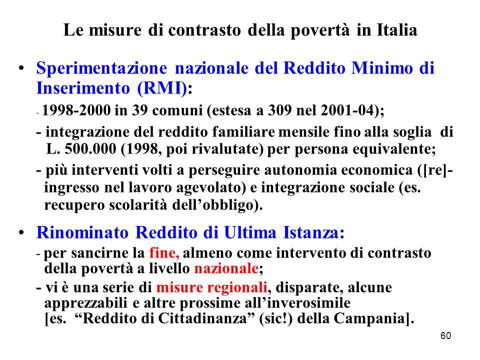 Le misure di contrasto della povertà in Italia