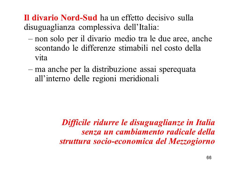 Il divario Nord-Sud ha un effetto decisivo sulla disuguaglianza complessiva dell'Italia: