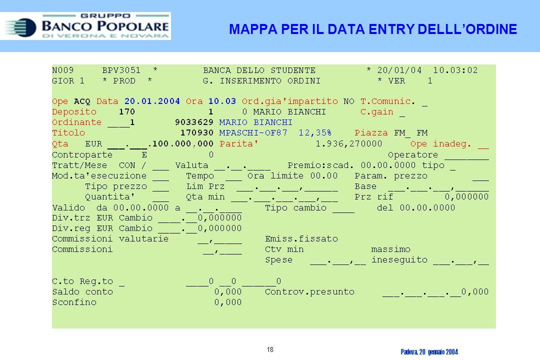 MAPPA PER IL DATA ENTRY DELLL'ORDINE