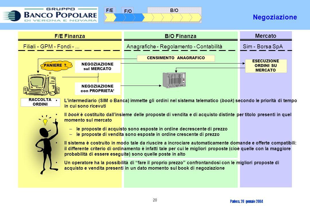 Negoziazione F/E Finanza B/O Finanza Mercato