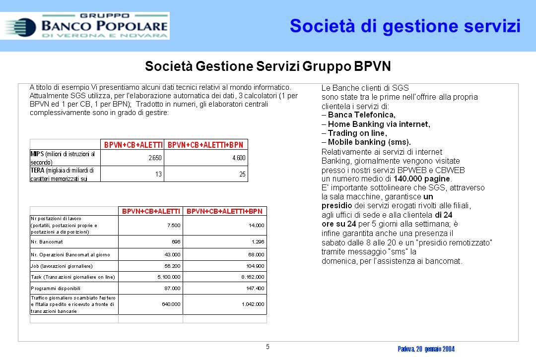 Società Gestione Servizi Gruppo BPVN