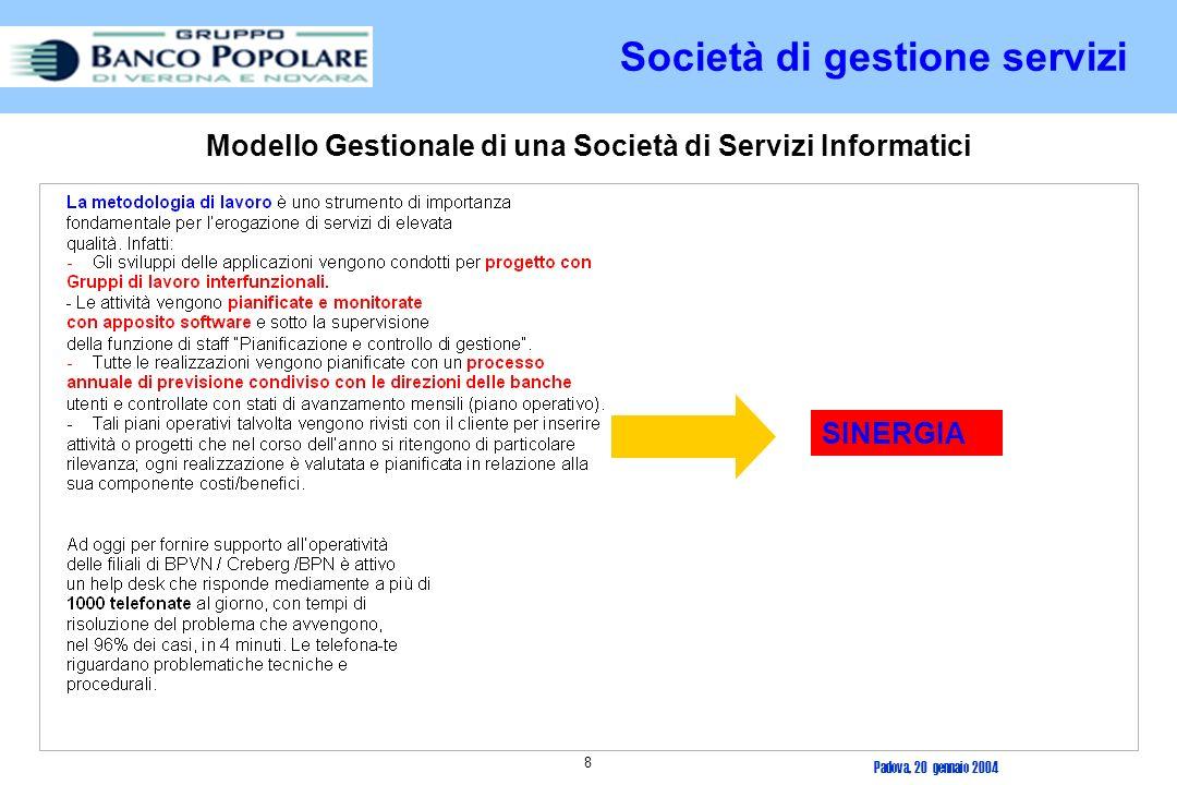 Società di gestione servizi
