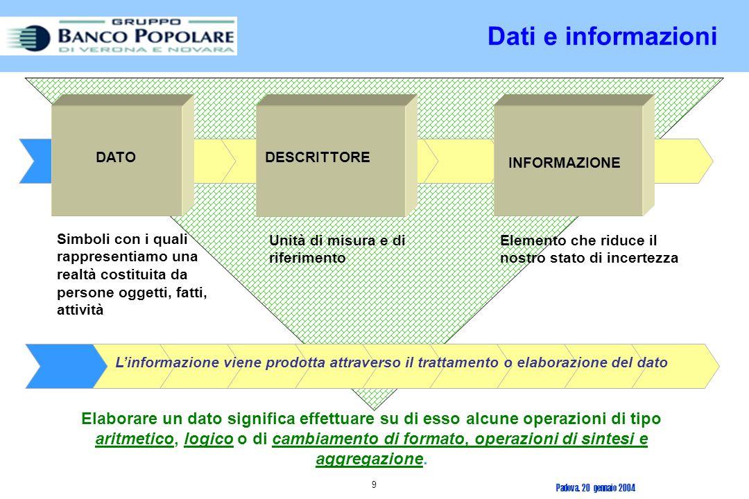 Dati e informazioni