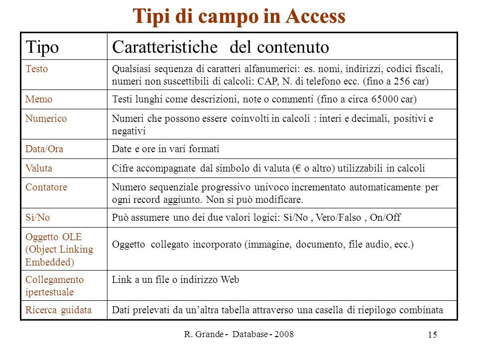 Tipi di campo in Access Tipi di campo in Access