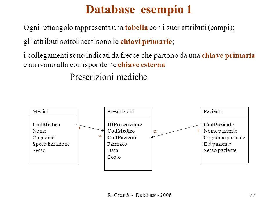 Database esempio 1 Prescrizioni mediche
