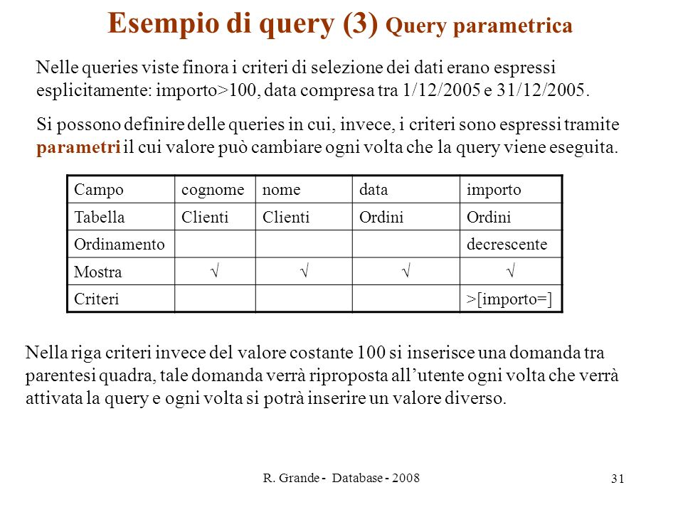 Esempio di query (3) Query parametrica
