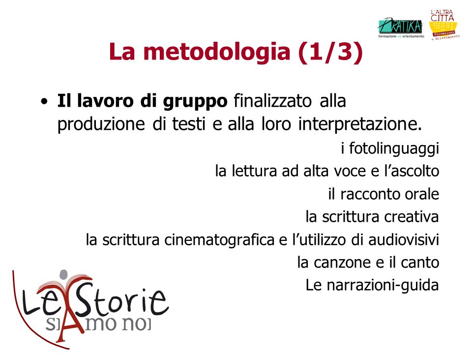 La metodologia (1/3) Il lavoro di gruppo finalizzato alla produzione di testi e alla loro interpretazione.