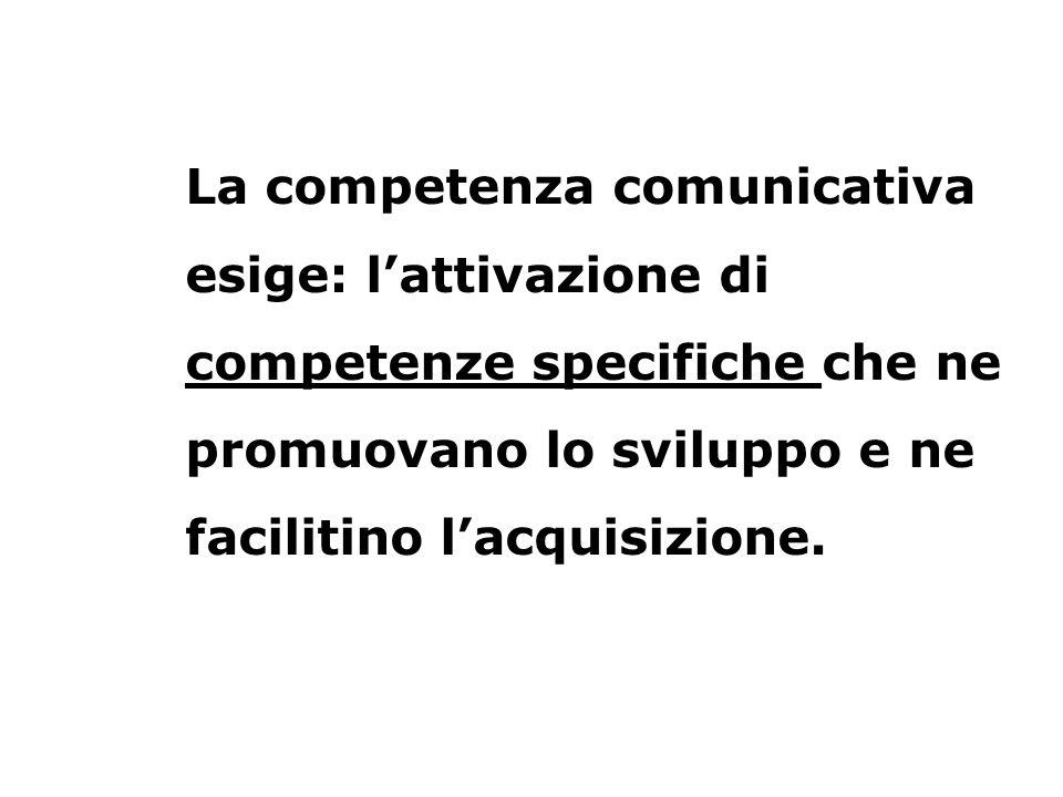 La competenza comunicativa esige: l'attivazione di competenze specifiche che ne promuovano lo sviluppo e ne facilitino l'acquisizione.