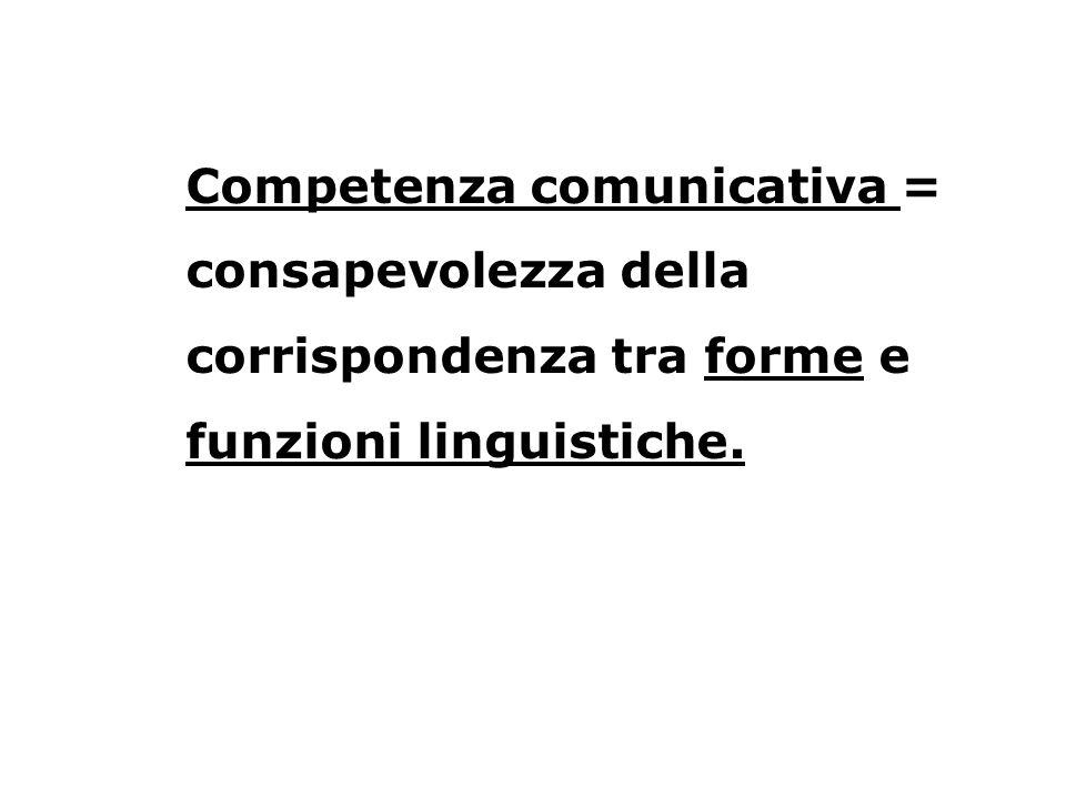 Competenza comunicativa = consapevolezza della corrispondenza tra forme e funzioni linguistiche.