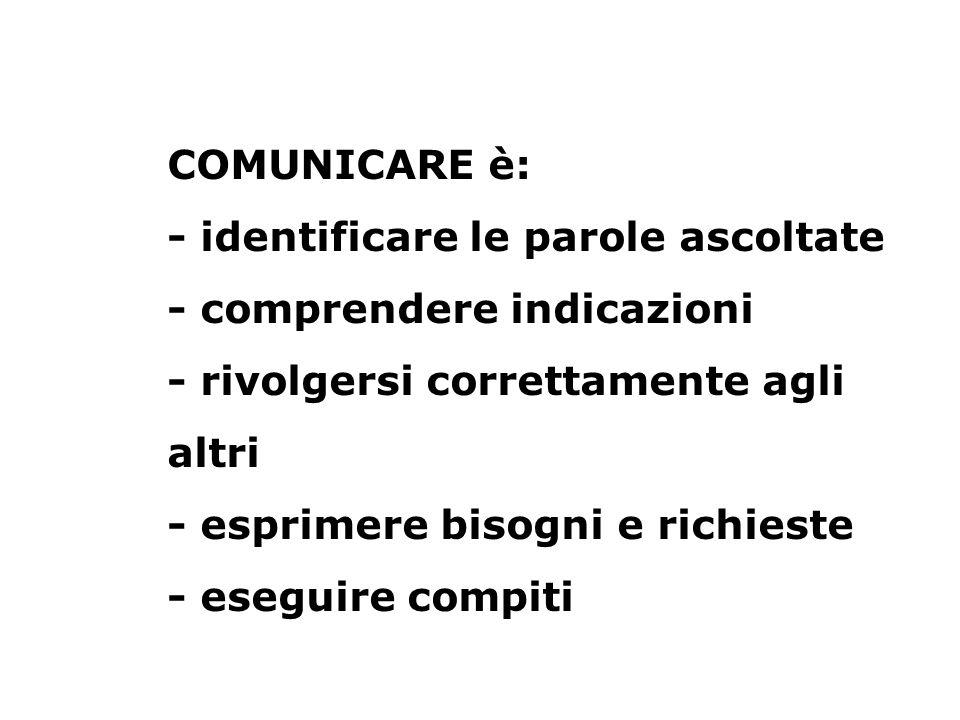 COMUNICARE è: - identificare le parole ascoltate - comprendere indicazioni - rivolgersi correttamente agli altri - esprimere bisogni e richieste - eseguire compiti