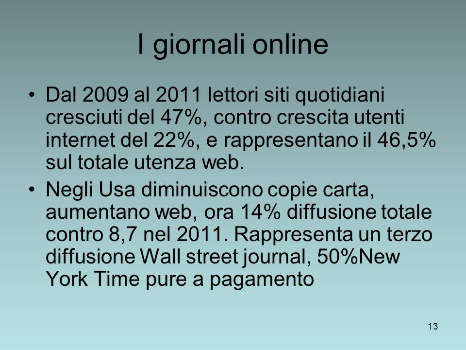 I giornali online
