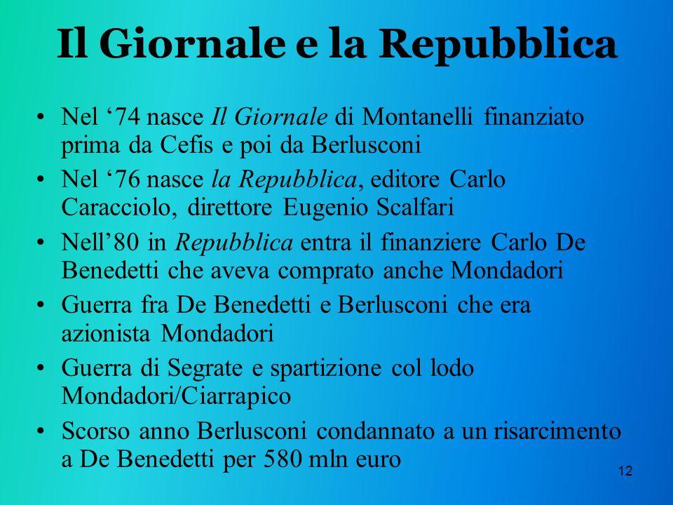 Il Giornale e la Repubblica