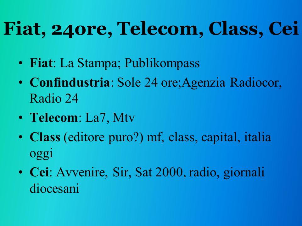 Fiat, 24ore, Telecom, Class, Cei