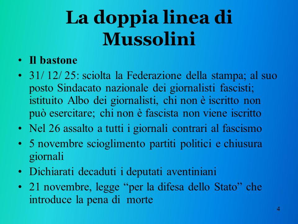 La doppia linea di Mussolini