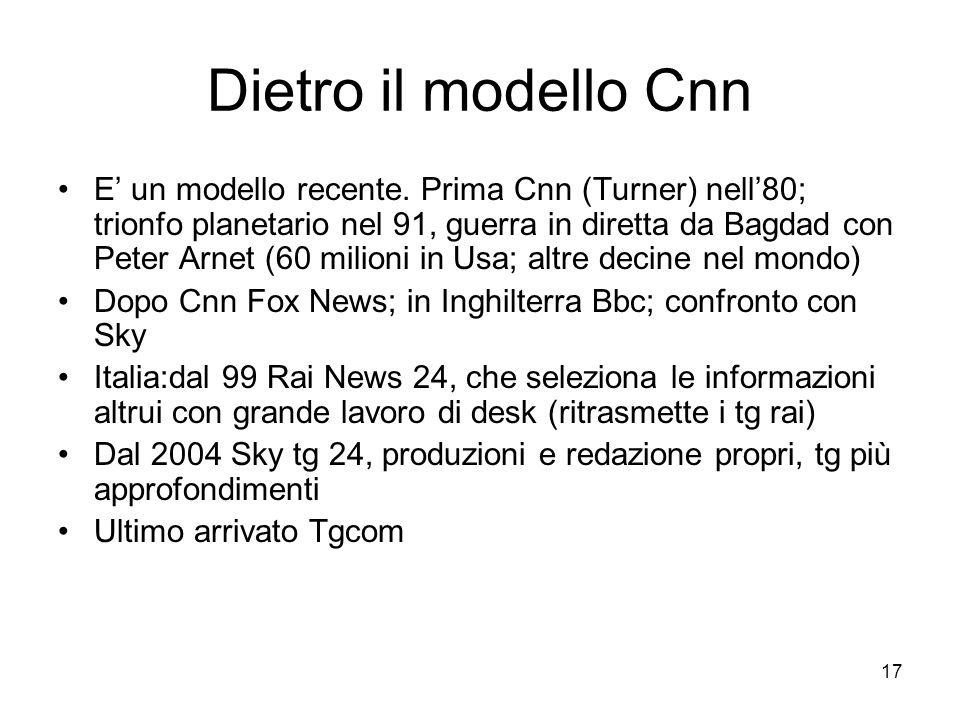Dietro il modello Cnn