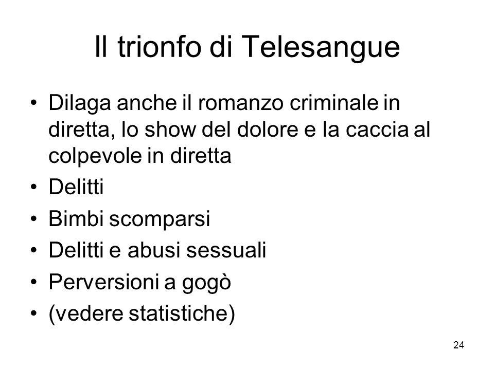 Il trionfo di Telesangue
