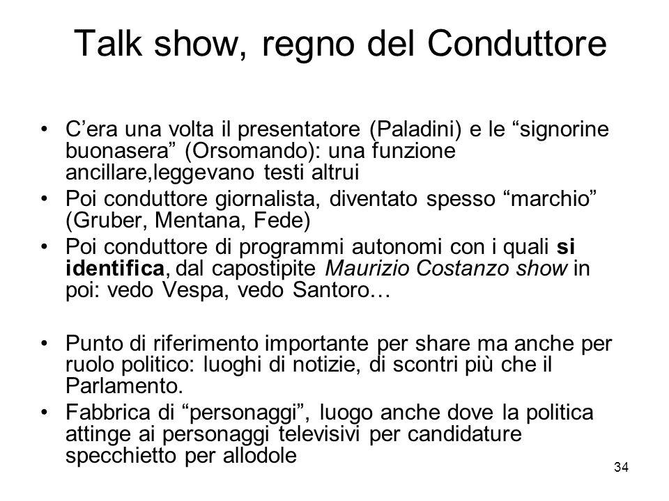 Talk show, regno del Conduttore