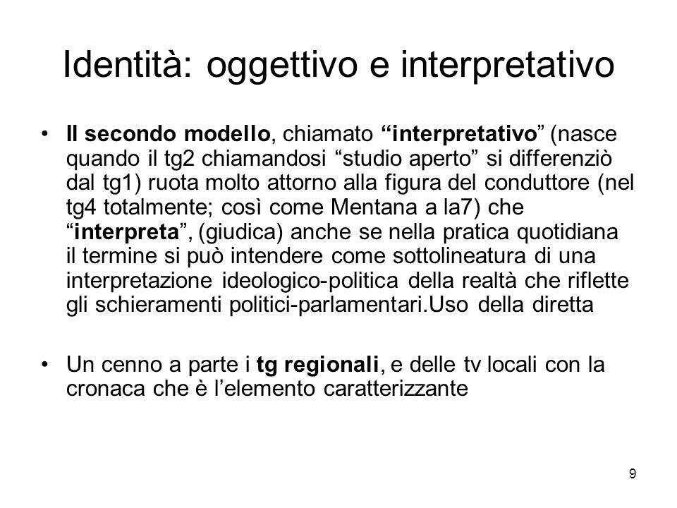 Identità: oggettivo e interpretativo