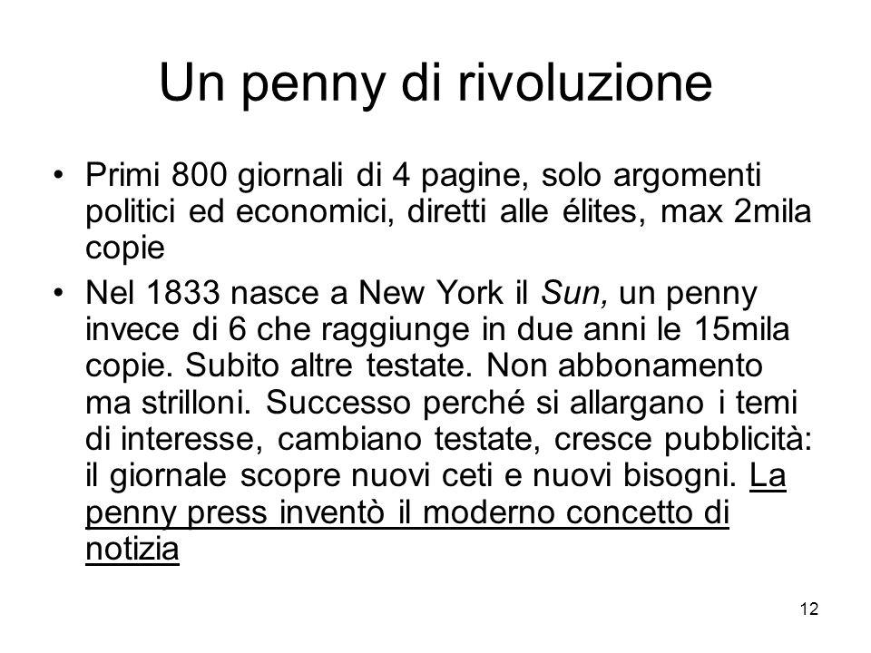Un penny di rivoluzione