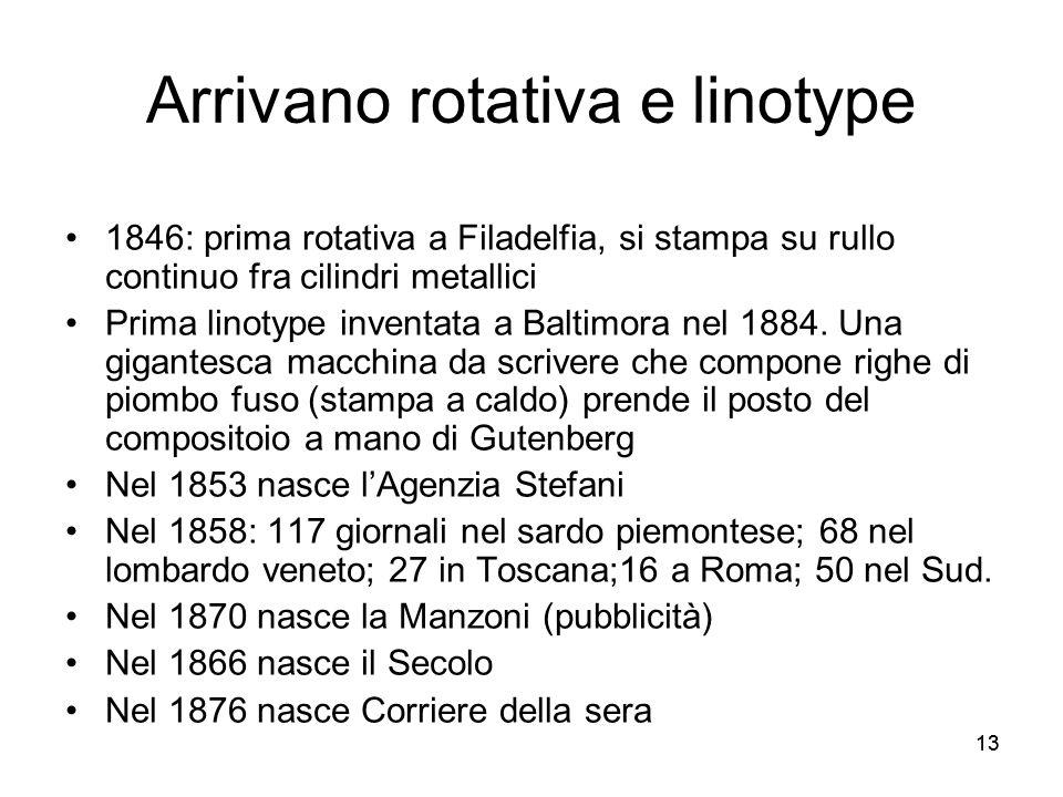 Arrivano rotativa e linotype
