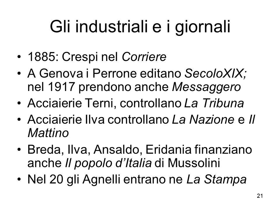 Gli industriali e i giornali