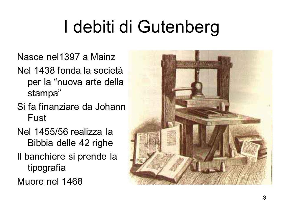I debiti di Gutenberg Nasce nel1397 a Mainz