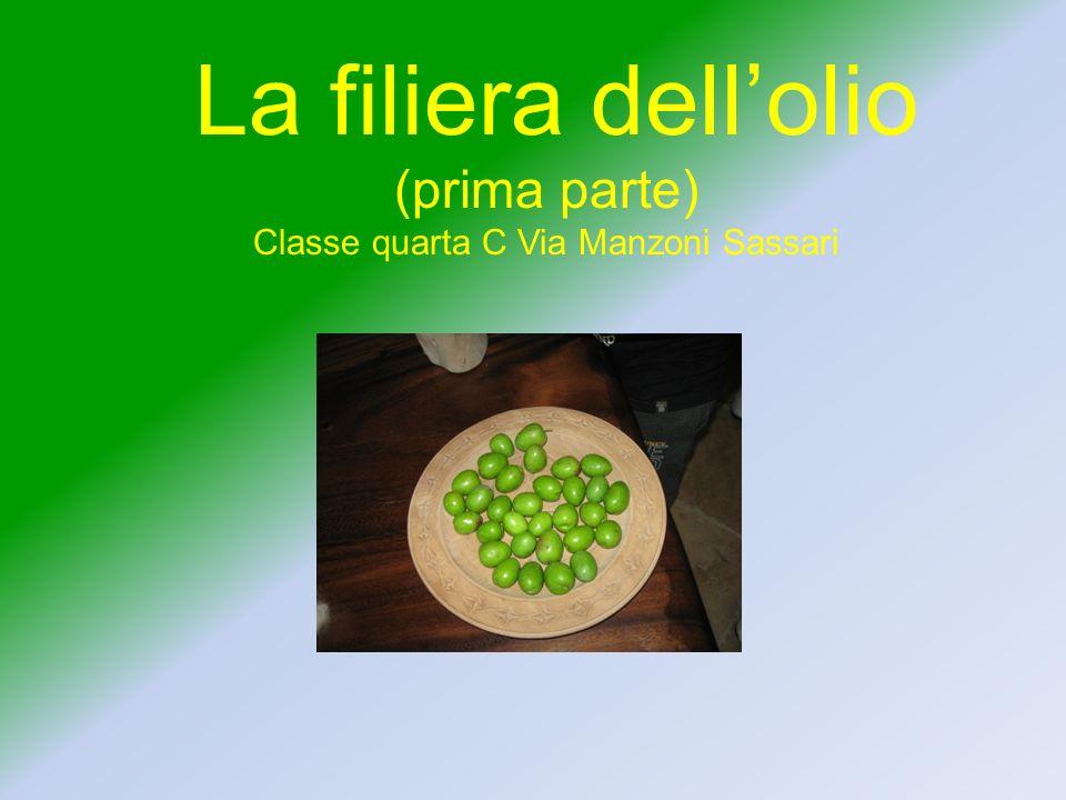 Classe quarta C Via Manzoni Sassari