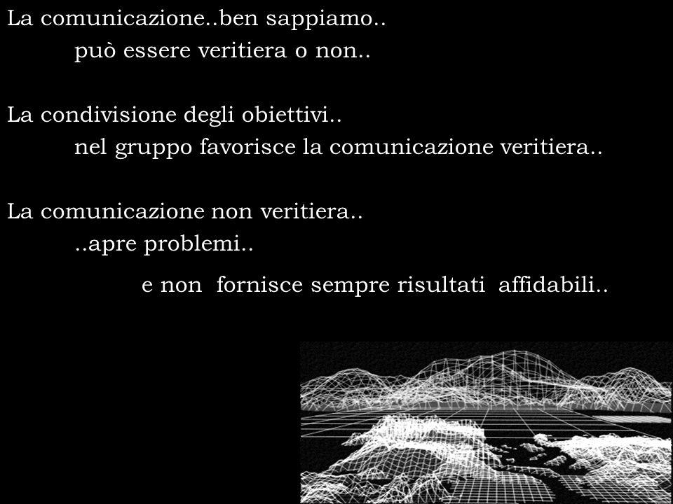 La comunicazione..ben sappiamo..