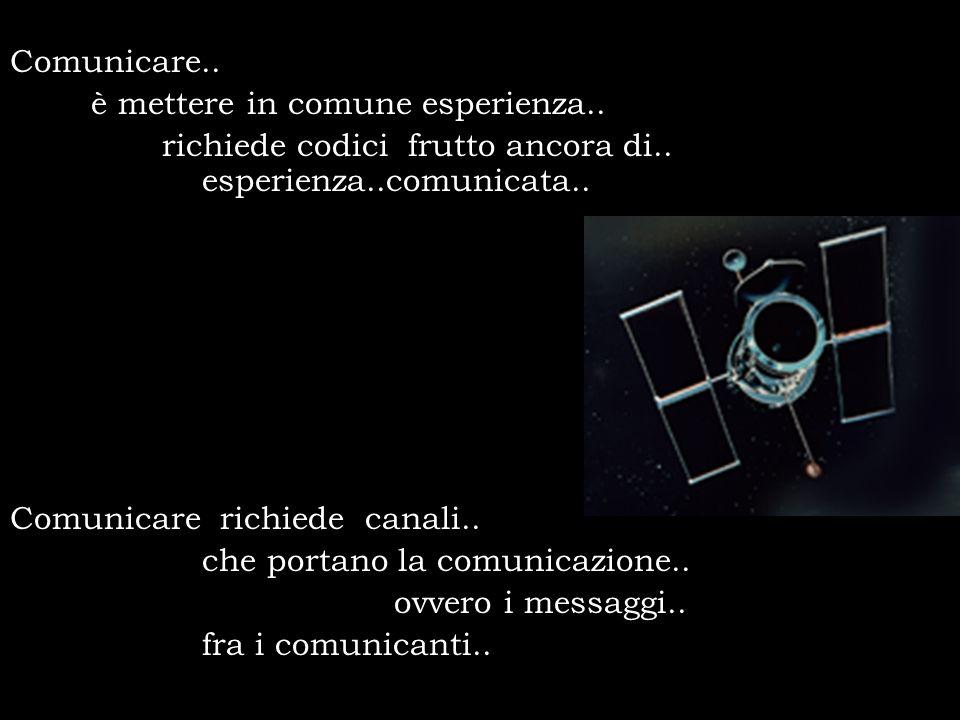 Comunicare.. è mettere in comune esperienza..